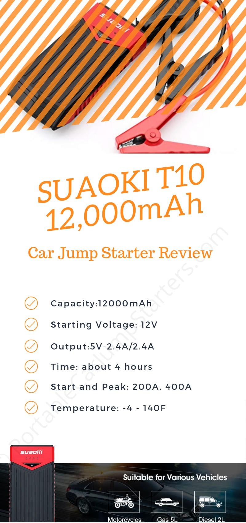 SUAOKI T10 400A 12,000mAh Car Jump Starter Reviews 2019