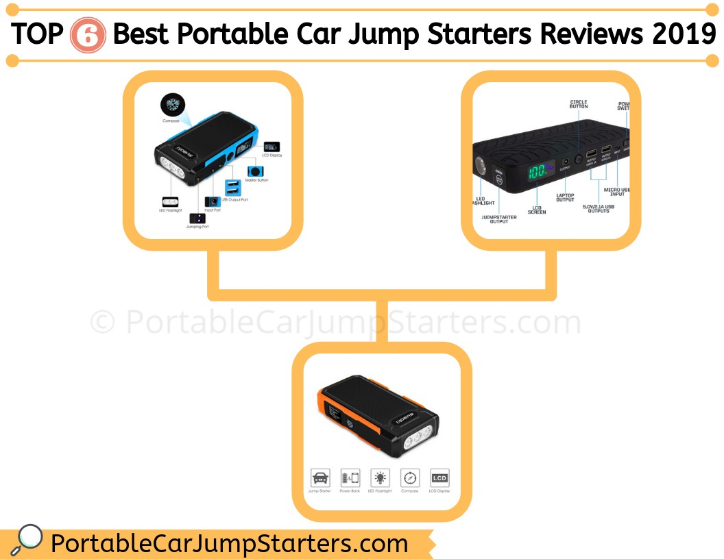 Thumbnail for TOP 6 Best Portable Car Jump Starter Reviews [2021 Updated]