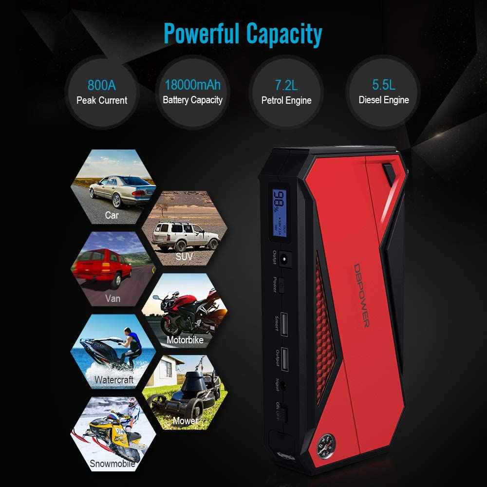 DBPOWER 800A Peak 18000mAh Portable Car Jump Starter, Portable Battery Booster (Red) Features